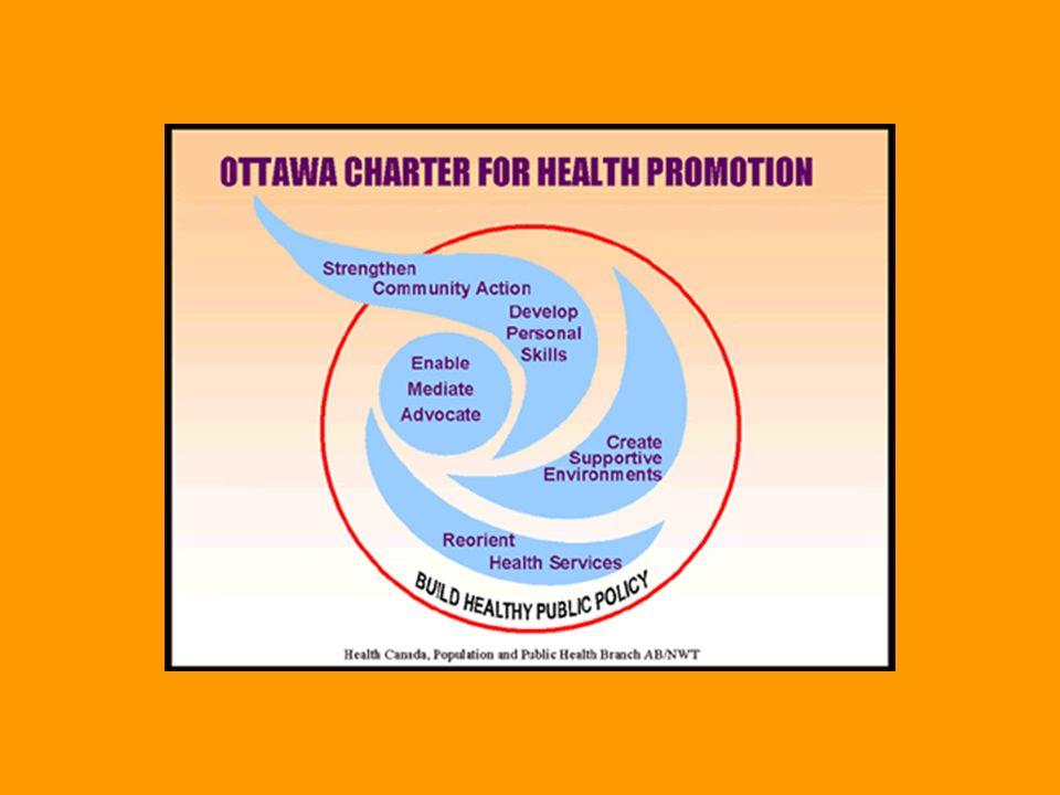 Also… Gesundheit lebt unter vielen Namen Ottawa nicht nur als Einleitung –Empowerment, Partizipation –Macht und politische Interessen ernst nehmen –Langfristige Programme, kein Projektismus Die Welt ist jetzt noch mehr global Nimm Religion und Spiritualität ernst