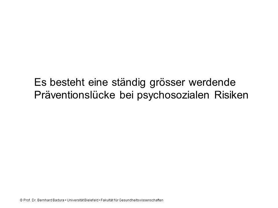 © Prof. Dr. Bernhard Badura Universität Bielefeld Fakultät für Gesundheitswissenschaften Es besteht eine ständig grösser werdende Präventionslücke bei