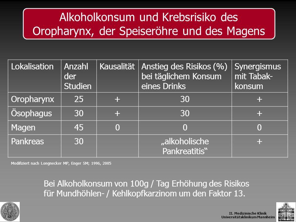 II. Medizinische Klinik Universitätsklinikum Mannheim Alkoholkonsum und Krebsrisiko des Oropharynx, der Speiseröhre und des Magens LokalisationAnzahl