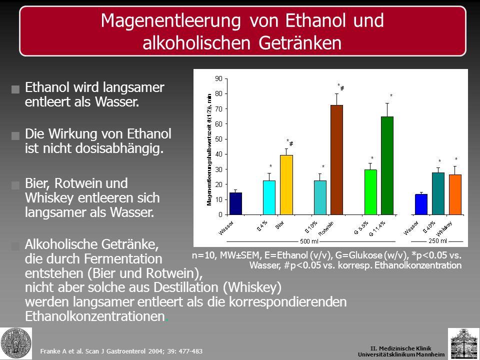 n=10, MW±SEM, E=Ethanol (v/v), G=Glukose (w/v), *p<0.05 vs. Wasser, #p<0.05 vs. korresp. Ethanolkonzentration Ethanol wird langsamer entleert als Wass