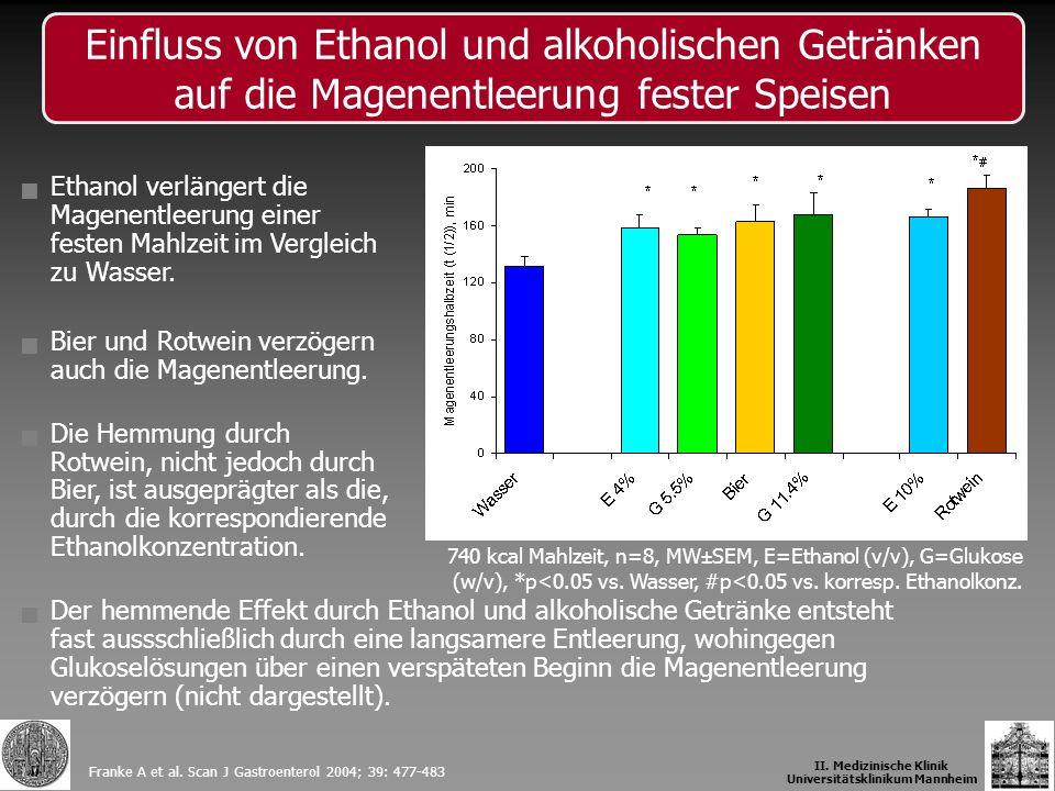 740 kcal Mahlzeit, n=8, MW±SEM, E=Ethanol (v/v), G=Glukose (w/v), *p<0.05 vs. Wasser, #p<0.05 vs. korresp. Ethanolkonz. Ethanol verlängert die Magenen