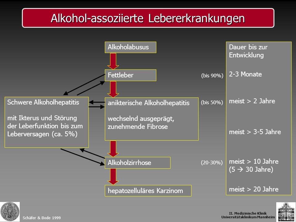Schäfer & Bode 1999 Alkohol-assoziierte Lebererkrankungen II. Medizinische Klinik Universitätsklinikum Mannheim hepatozelluläres Karzinom Alkoholzirrh