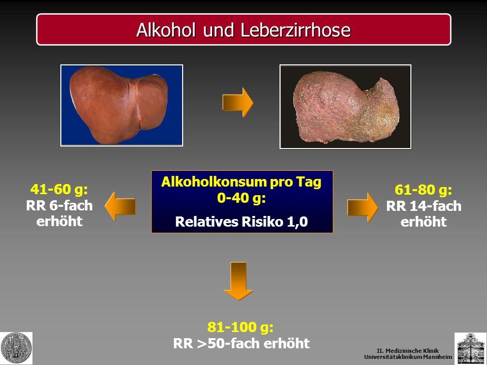 Alkoholkonsum pro Tag 0-40 g: Relatives Risiko 1,0 41-60 g: RR 6-fach erhöht 61-80 g: RR 14-fach erhöht 81-100 g: RR >50-fach erhöht Alkohol und Leber