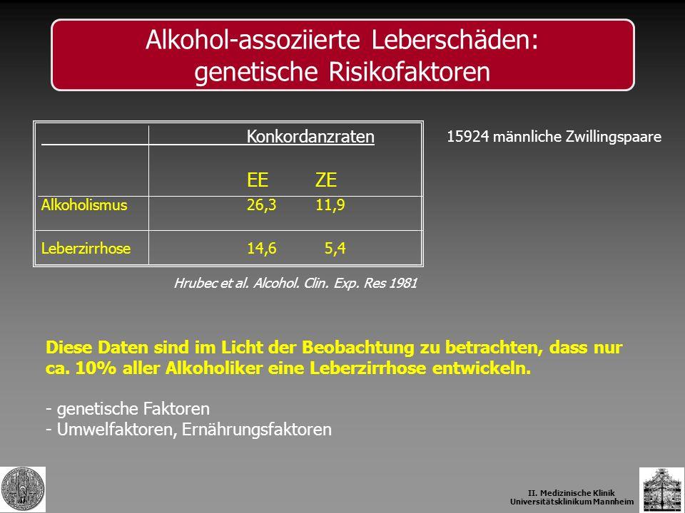Alkohol-assoziierte Leberschäden: genetische Risikofaktoren Konkordanzraten EE ZE Alkoholismus 26,3 11,9 Leberzirrhose 14,6 5,4 Hrubec et al. Alcohol.