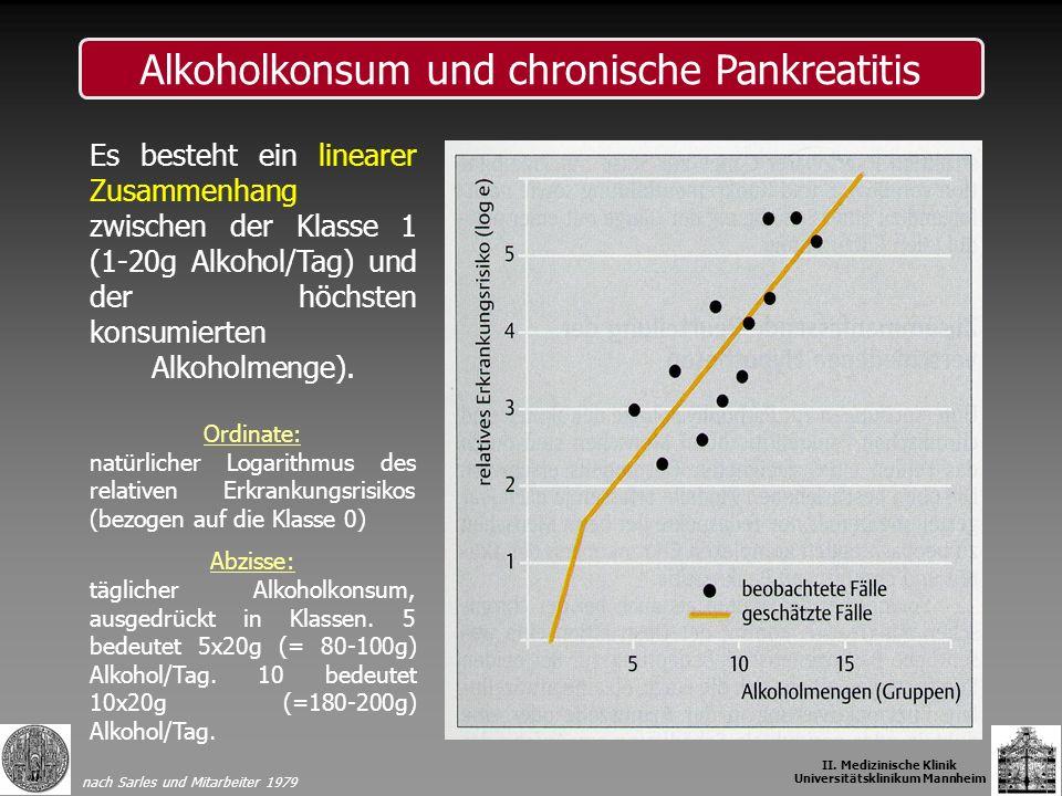 Es besteht ein linearer Zusammenhang zwischen der Klasse 1 (1-20g Alkohol/Tag) und der höchsten konsumierten Alkoholmenge). Ordinate: natürlicher Loga