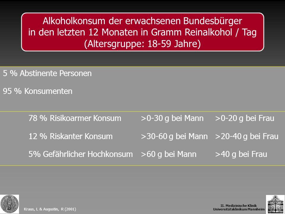 II. Medizinische Klinik Universitätsklinikum Mannheim Alkoholkonsum der erwachsenen Bundesbürger in den letzten 12 Monaten in Gramm Reinalkohol / Tag