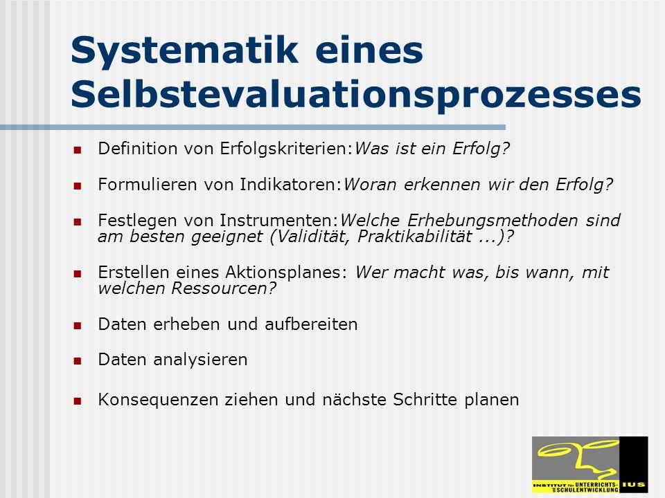 Systematik eines Selbstevaluationsprozesses Definition von Erfolgskriterien:Was ist ein Erfolg? Formulieren von Indikatoren:Woran erkennen wir den Erf