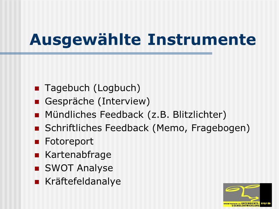 Ausgewählte Instrumente Tagebuch (Logbuch) Gespräche (Interview) Mündliches Feedback (z.B. Blitzlichter) Schriftliches Feedback (Memo, Fragebogen) Fot