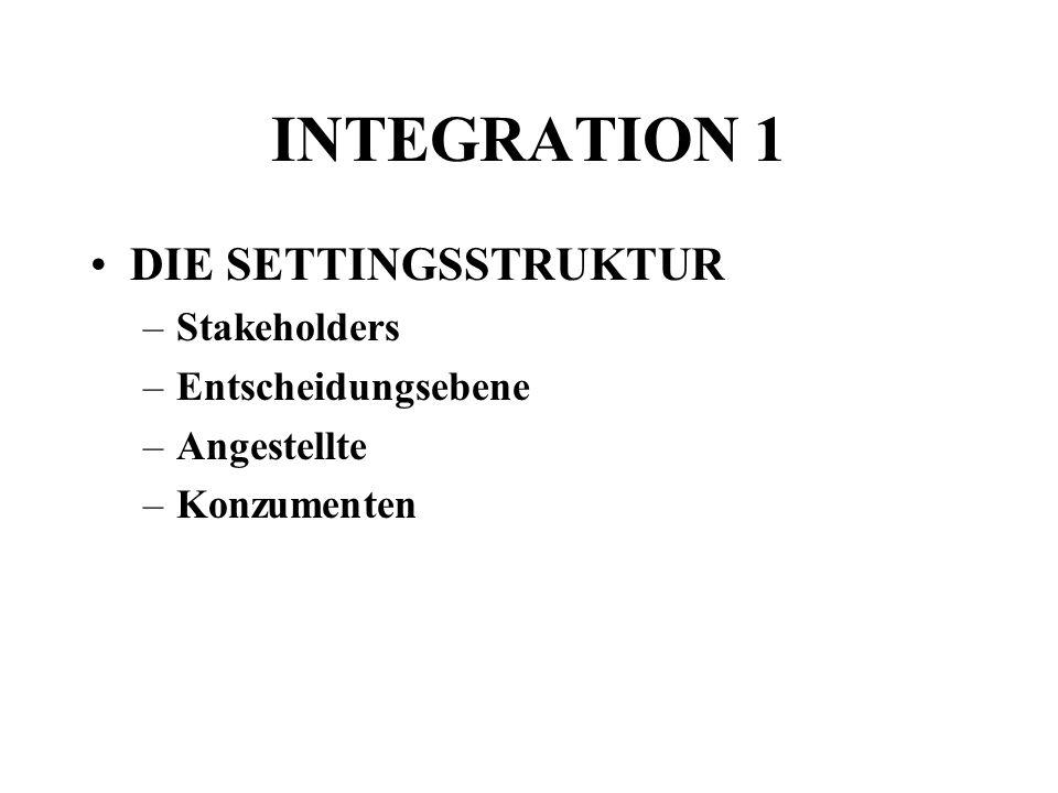 INTEGRATION 1 DIE SETTINGSSTRUKTUR –Stakeholders –Entscheidungsebene –Angestellte –Konzumenten