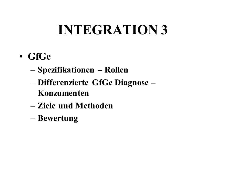 INTEGRATION 3 GfGe –Spezifikationen – Rollen –Differenzierte GfGe Diagnose – Konzumenten –Ziele und Methoden –Bewertung