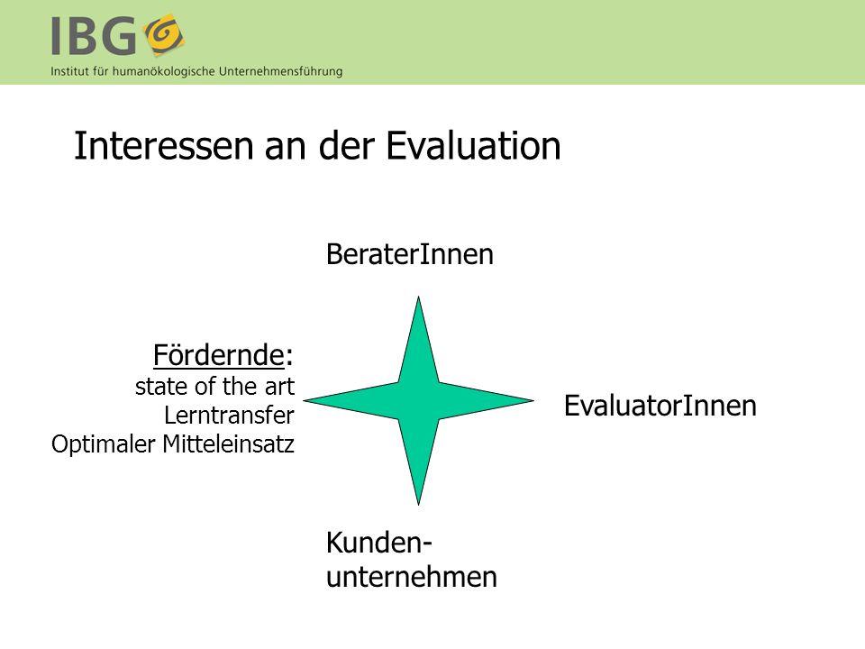 Interessen an der Evaluation BeraterInnen Fördernde: state of the art Lerntransfer Optimaler Mitteleinsatz EvaluatorInnen Kunden- unternehmen