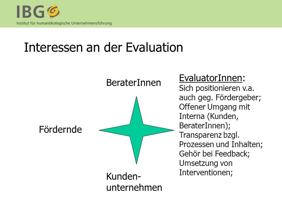Interessen an der Evaluation BeraterInnen Fördernde EvaluatorInnen: Sich positionieren v.a.