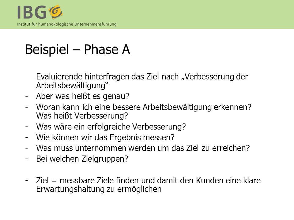 Beispiel – Phase A Evaluierende hinterfragen das Ziel nach Verbesserung der Arbeitsbewältigung -Aber was heißt es genau.