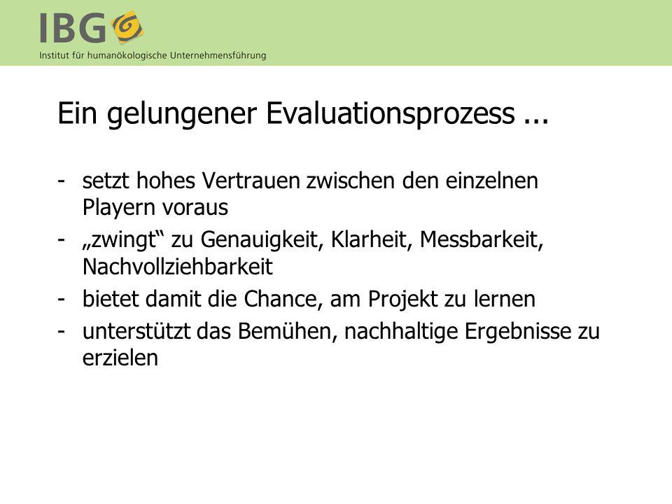 Ein gelungener Evaluationsprozess...