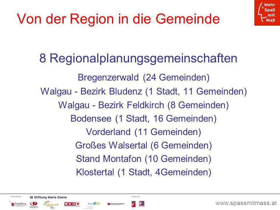 www.spassmitmass.at Seite 20 Von der Region in die Gemeinde 8 Regionalplanungsgemeinschaften Bregenzerwald (24 Gemeinden) Walgau - Bezirk Bludenz (1 S