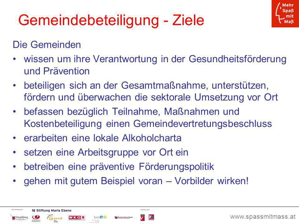 www.spassmitmass.at Seite 21 Gemeindebeteiligung - Ziele Die Gemeinden wissen um ihre Verantwortung in der Gesundheitsförderung und Prävention beteili