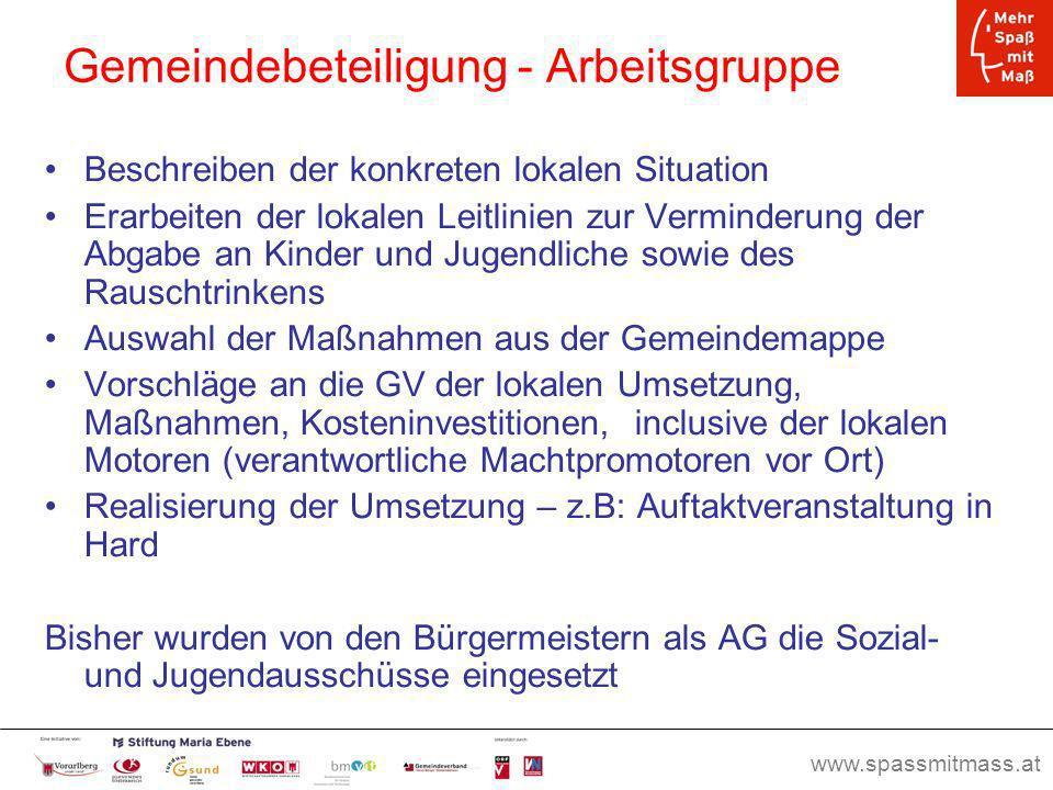 www.spassmitmass.at Seite 22 Beschreiben der konkreten lokalen Situation Erarbeiten der lokalen Leitlinien zur Verminderung der Abgabe an Kinder und J
