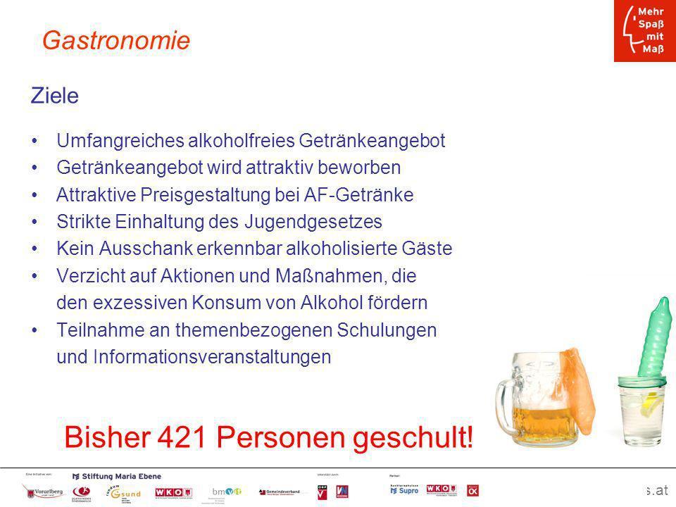 www.spassmitmass.at Seite 25 Gastronomie Ziele Umfangreiches alkoholfreies Getränkeangebot Getränkeangebot wird attraktiv beworben Attraktive Preisges