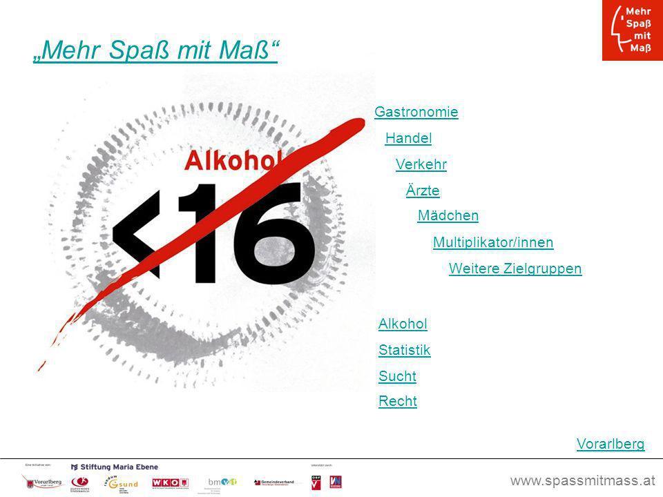 www.spassmitmass.at Seite 3 Gastronomie Verkehr Ärzte Mädchen Mehr Spaß mit Maß Multiplikator/innen Handel Alkohol Statistik Sucht Weitere Zielgruppen