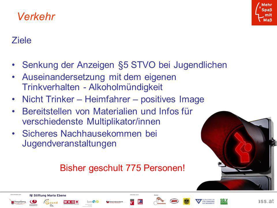 www.spassmitmass.at Seite 31 Verkehr Ziele Senkung der Anzeigen §5 STVO bei Jugendlichen Auseinandersetzung mit dem eigenen Trinkverhalten - Alkoholmü