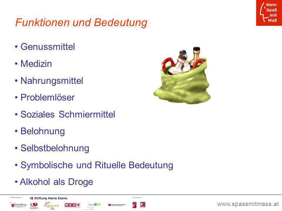 www.spassmitmass.at Seite 4 Genussmittel Medizin Nahrungsmittel Problemlöser Soziales Schmiermittel Belohnung Selbstbelohnung Symbolische und Rituelle