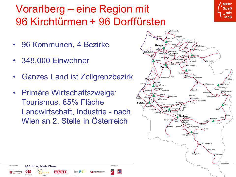 www.spassmitmass.at Seite 54 Vorarlberg – eine Region mit 96 Kirchtürmen + 96 Dorffürsten 96 Kommunen, 4 Bezirke 348.000 Einwohner Ganzes Land ist Zol