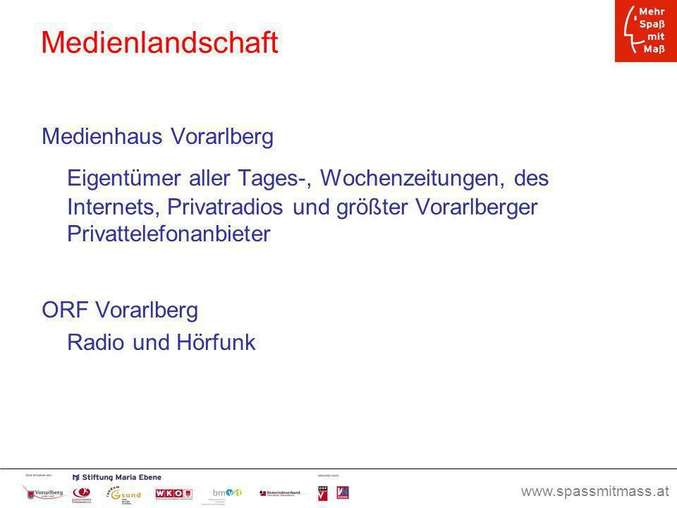 www.spassmitmass.at Seite 55 Medienlandschaft Medienhaus Vorarlberg Eigentümer aller Tages-, Wochenzeitungen, des Internets, Privatradios und größter