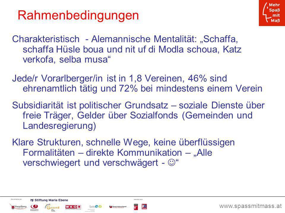 www.spassmitmass.at Seite 56 Rahmenbedingungen Charakteristisch - Alemannische Mentalität: Schaffa, schaffa Hüsle boua und nit uf di Modla schoua, Kat
