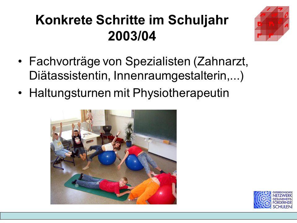Konkrete Schritte im Schuljahr 2003/04 Fachvorträge von Spezialisten (Zahnarzt, Diätassistentin, Innenraumgestalterin,...) Haltungsturnen mit Physioth