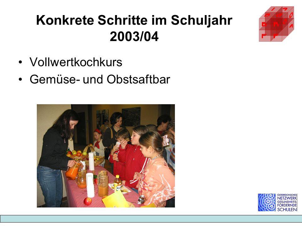 Konkrete Schritte im Schuljahr 2003/04 Vollwertkochkurs Gemüse- und Obstsaftbar