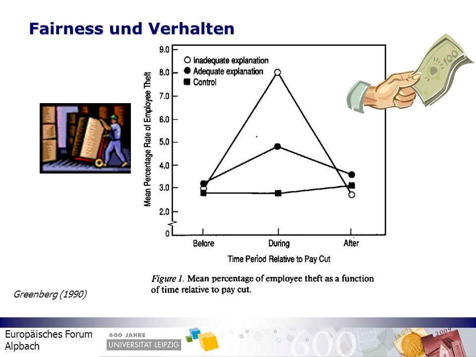 Europäisches Forum Alpbach Fairness und Verhalten Greenberg (1990)