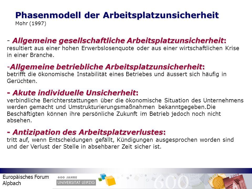 Europäisches Forum Alpbach Allgemeine gesellschaftliche Arbeitsplatzunsicherheit: - Allgemeine gesellschaftliche Arbeitsplatzunsicherheit: resultiert