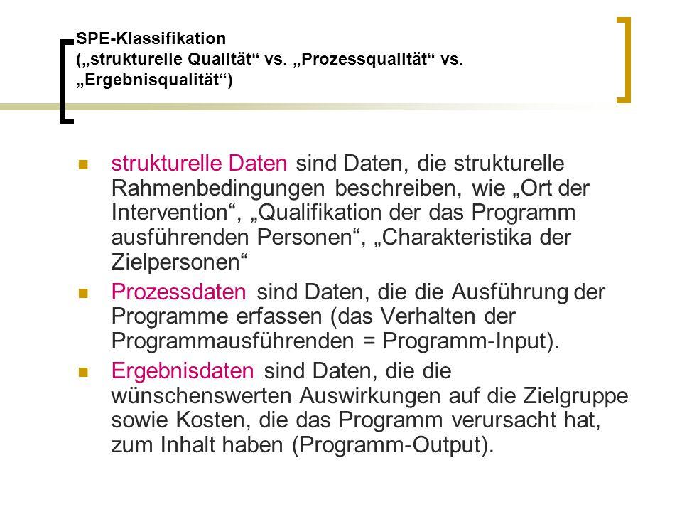 SPE-Klassifikation (strukturelle Qualität vs. Prozessqualität vs. Ergebnisqualität) strukturelle Daten sind Daten, die strukturelle Rahmenbedingungen