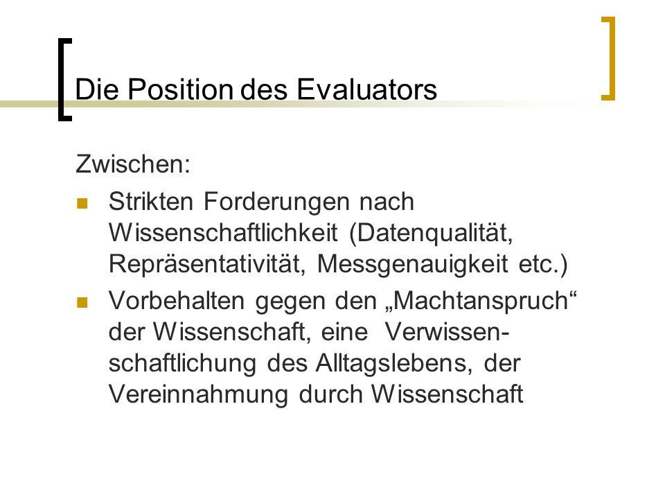 Die Position des Evaluators Zwischen: Strikten Forderungen nach Wissenschaftlichkeit (Datenqualität, Repräsentativität, Messgenauigkeit etc.) Vorbehal