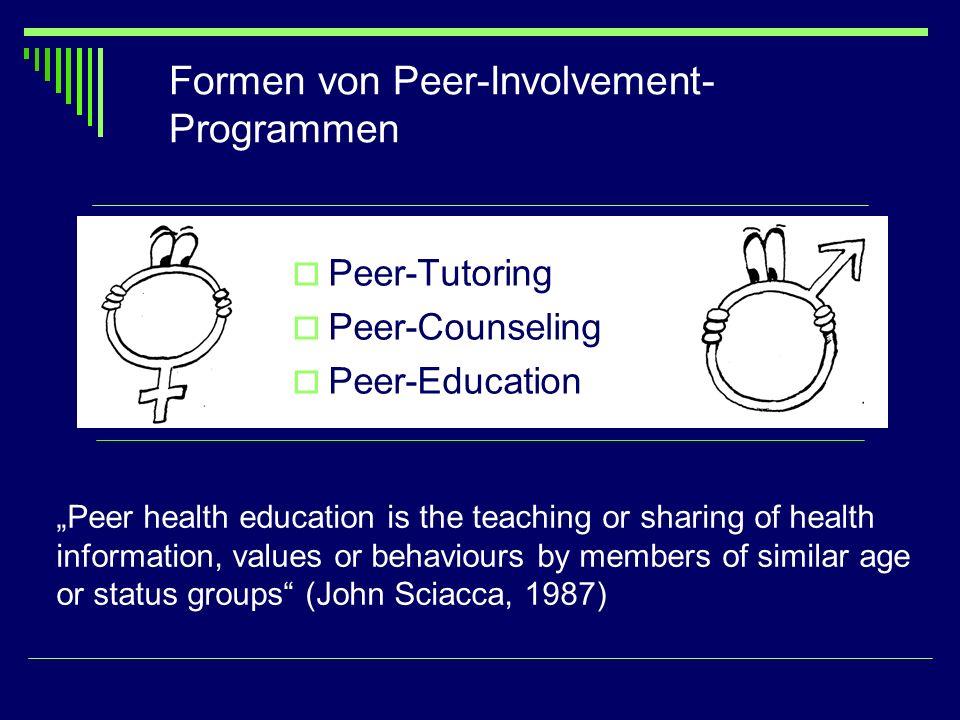 Peer-Tutoring Peer-Counseling Peer-Education Formen von Peer-Involvement- Programmen Peer health education is the teaching or sharing of health inform