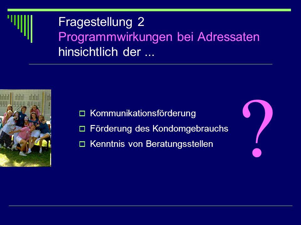 Fragestellung 2 Programmwirkungen bei Adressaten hinsichtlich der... Kommunikationsförderung Förderung des Kondomgebrauchs Kenntnis von Beratungsstell