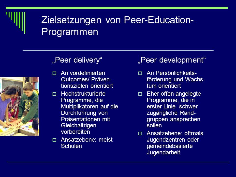 Zielsetzungen von Peer-Education- Programmen Peer delivery An vordefinierten Outcomes/ Präven- tionszielen orientiert Hochstrukturierte Programme, die
