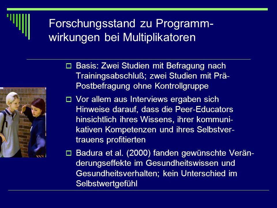 Forschungsstand zu Programm- wirkungen bei Multiplikatoren Basis: Zwei Studien mit Befragung nach Trainingsabschluß; zwei Studien mit Prä- Postbefragu