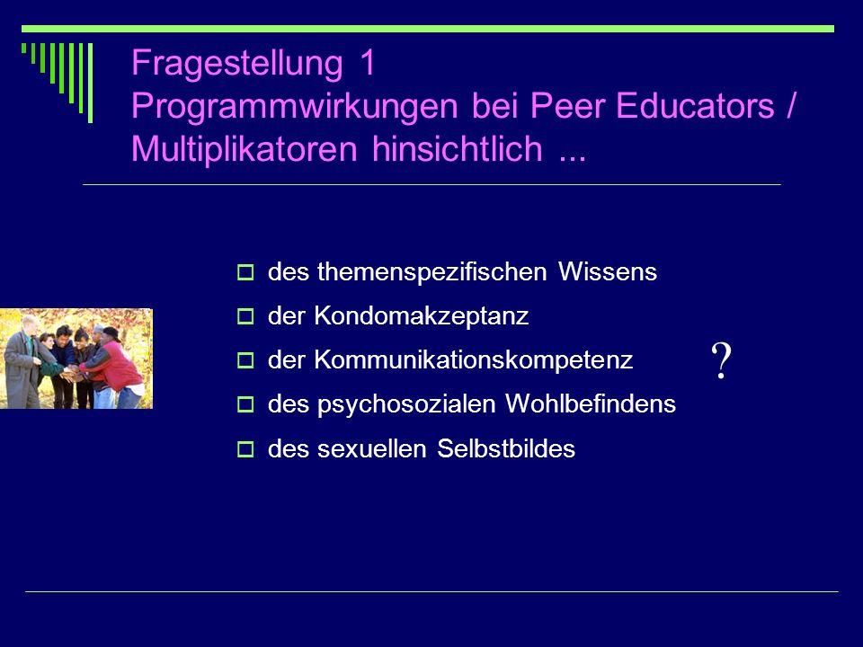 Fragestellung 1 Programmwirkungen bei Peer Educators / Multiplikatoren hinsichtlich... des themenspezifischen Wissens der Kondomakzeptanz der Kommunik