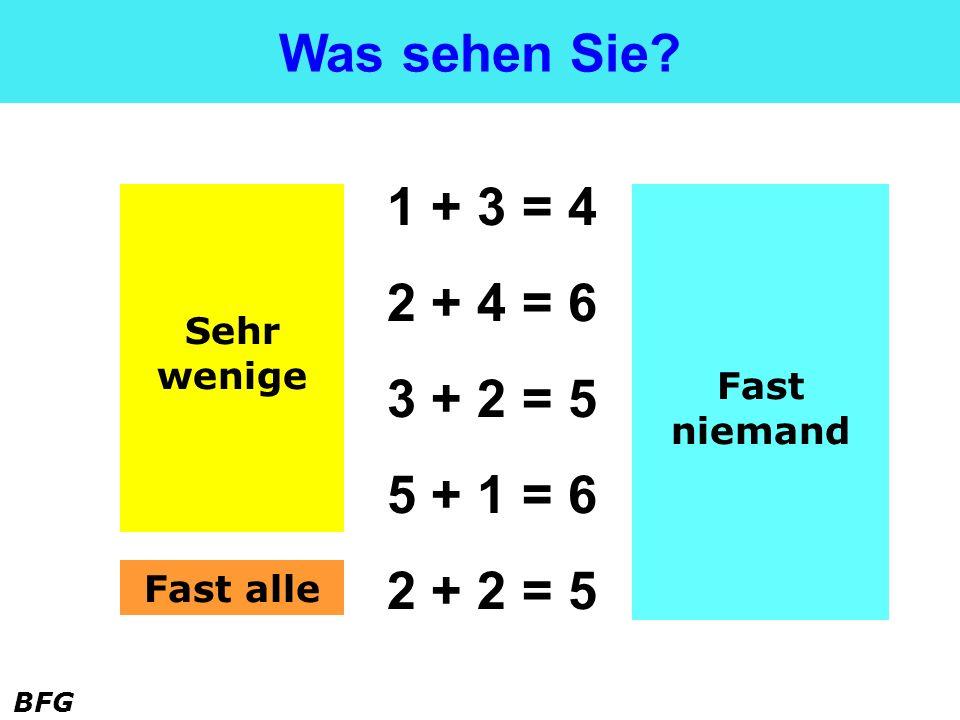BFG 1 + 3 = 4 2 + 4 = 6 3 + 2 = 5 5 + 1 = 6 2 + 2 = 5 Fast alle Sehr wenige Fast niemand Was sehen Sie?