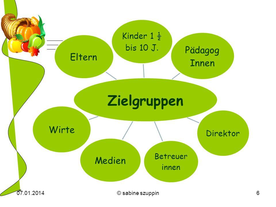 07.01.2014© sabine szuppin7 Ziel Gesunde ernährungsbewusste Entwicklung der Kinder Verbesserung des Essensangebotes nach ernährungswissenschaftlichen Erkenntnissen.