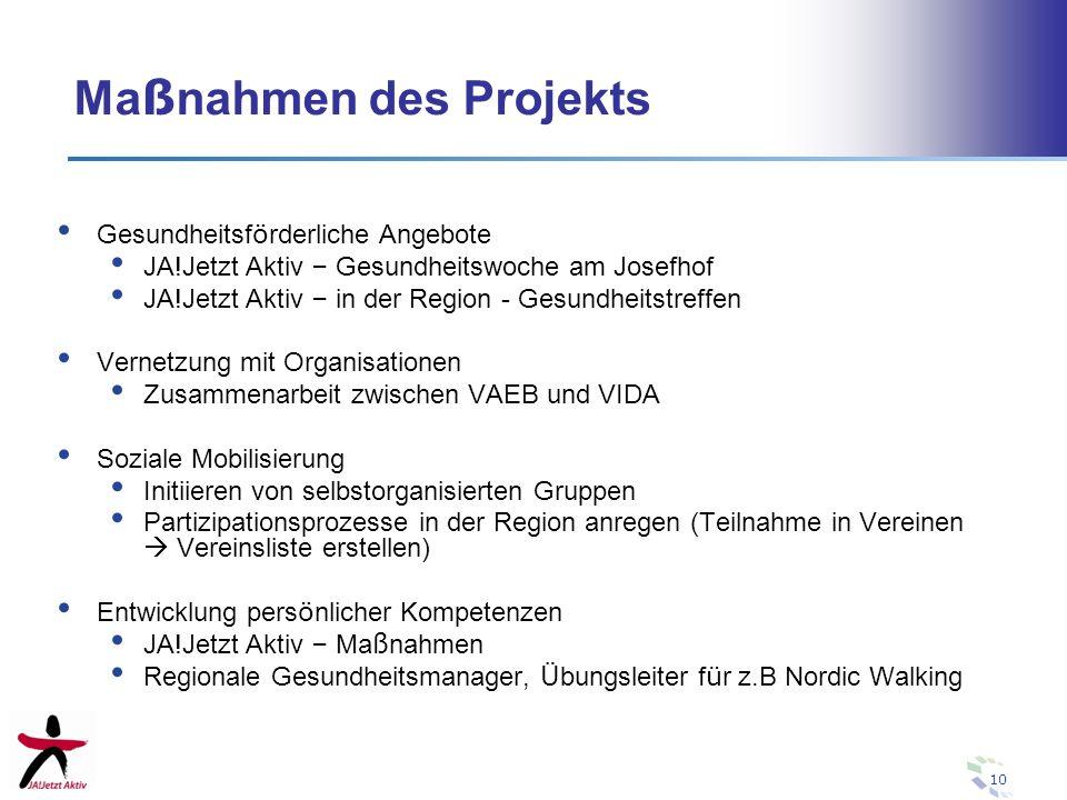 10 Ma ß nahmen des Projekts Gesundheitsf ö rderliche Angebote JA!Jetzt Aktiv – Gesundheitswoche am Josefhof JA!Jetzt Aktiv – in der Region - Gesundhei