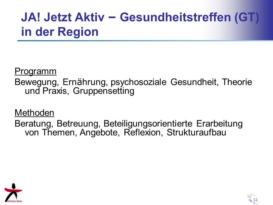 12 JA! Jetzt Aktiv – Gesundheitstreffen (GT) in der Region Programm Bewegung, Ern ä hrung, psychosoziale Gesundheit, Theorie und Praxis, Gruppensettin