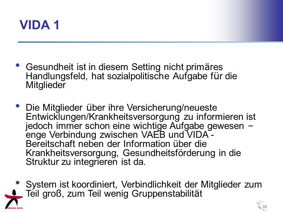 32 VIDA 1 Gesundheit ist in diesem Setting nicht prim ä res Handlungsfeld, hat sozialpolitische Aufgabe f ü r die Mitglieder Die Mitglieder ü ber ihre