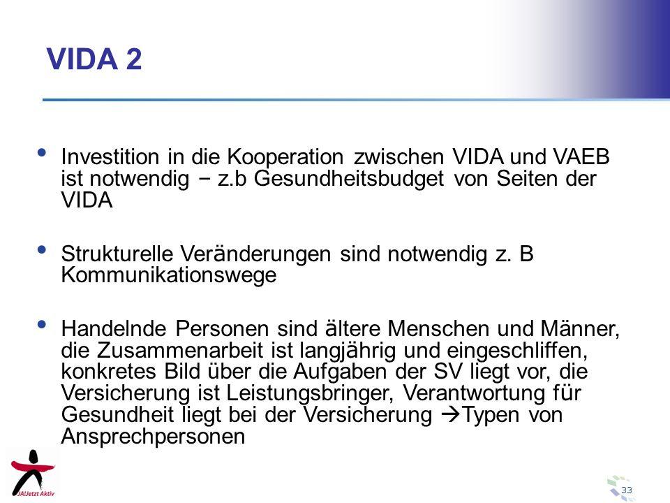 33 VIDA 2 Investition in die Kooperation zwischen VIDA und VAEB ist notwendig – z.b Gesundheitsbudget von Seiten der VIDA Strukturelle Ver ä nderungen