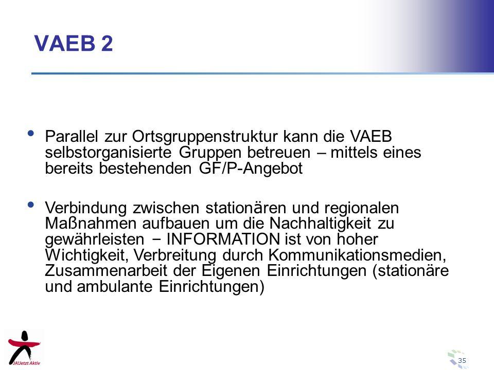 35 VAEB 2 Parallel zur Ortsgruppenstruktur kann die VAEB selbstorganisierte Gruppen betreuen – mittels eines bereits bestehenden GF/P-Angebot Verbindu