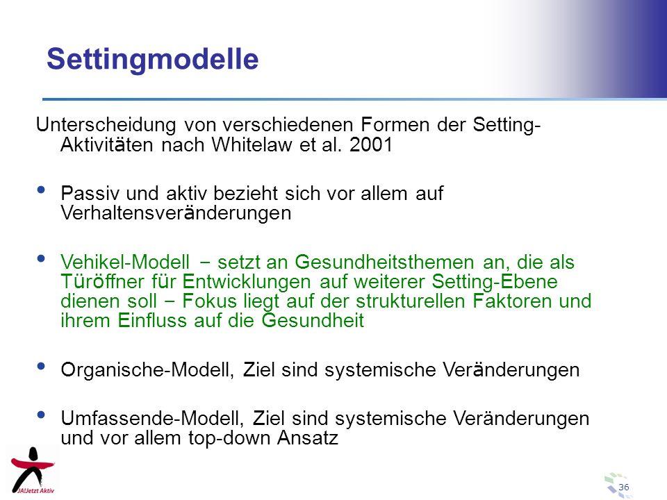 36 Settingmodelle Unterscheidung von verschiedenen Formen der Setting- Aktivit ä ten nach Whitelaw et al. 2001 Passiv und aktiv bezieht sich vor allem