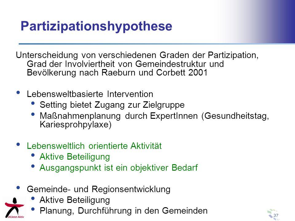 37 Partizipationshypothese Unterscheidung von verschiedenen Graden der Partizipation, Grad der Involviertheit von Gemeindestruktur und Bevölkerung nac