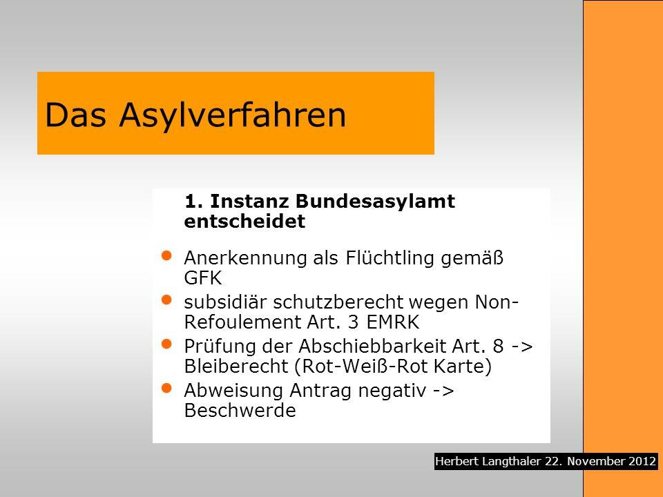 Herbert Langthaler 22.November 2012 Das Asylverfahren 2.