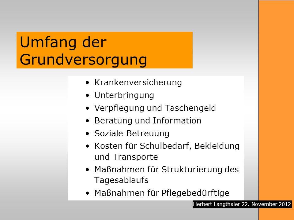 Herbert Langthaler 22.